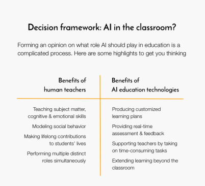 blog_insights_ai_teacher_table